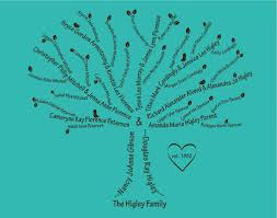 my legacy tree about us