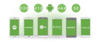 android compatible android recuperación mac datos android recuperar archivos en mac