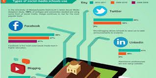 Essay Grading Software  as Teacher     s Aide   Digital Domain   The     keepsmiling ca
