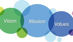 vision and mission vision mission values lagan construction