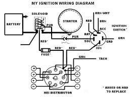 sbc distributor wiring diagram 283 sbc distributor wiring diagram