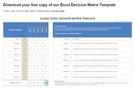 Decision Matrix Excel Template A Simple Guide To Evaluating Awards And Reports When Choosing A