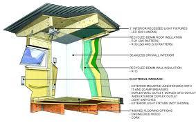 100 backyard office plans bradford pool house floor plan