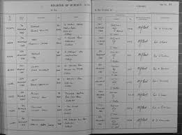 burial records stokes diana the royal borough of kingston