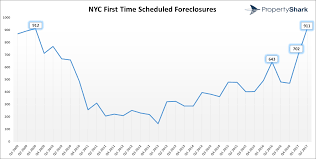 Brooklyn Zip Code Map Nyc Foreclosures Down 15 In Q1 2017