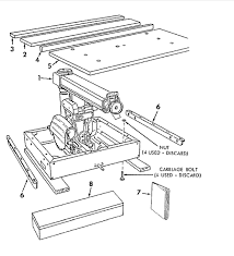 Craftsman Radial Arm Saw Table Table Dimensions For Old Craftsman Radial Arm Saw