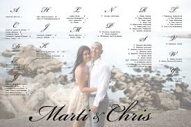Wedding Poster Template Sample Chart Templates Wedding Reception Seating Chart Poster
