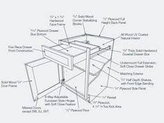 kitchen cabinet assembly kitchen cabinets with no toe kicks cabinet base valence options