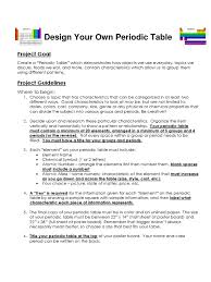 Periodic Table Periods And Groups Design Your Own Periodic Table Project Periodic Table Chemical