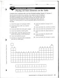 new periodic table families and valence electrons worksheet periodic