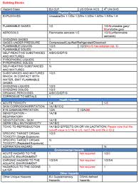 Ghs Safety Data Sheet Template Comparison Between Eu Clp And Us Ghs Adopted By Osha