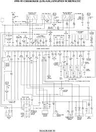 jeep xj wiring diagram 1996 wiring diagrams instruction