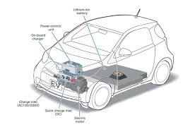 toyota number toyota iq ev technical details history photos on better parts ltd