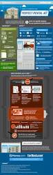 132 best infographics images on pinterest infographics