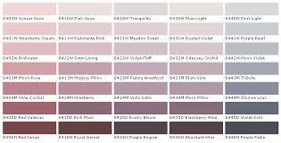 duron paints duron paint colors duron wall coverings house