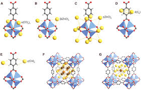 fig 3 gas adsorption sites in a large pore metal organic