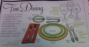 how do you set a table properly whispered conversations how to set the table properly