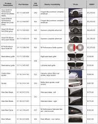 msrp vs invoice bimmerfest bmw all new 5 series g30 m performance parts u0026 accessories now