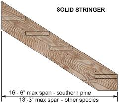 learn deck stair stringer layout techniques for nothed or solid