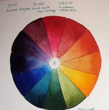 color wheels color mixing values watercolor journal