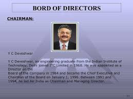 who is the owner of company itc company profile