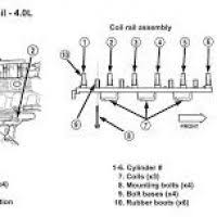 spark plug wiring diagram jeep grand cherokee yondo tech