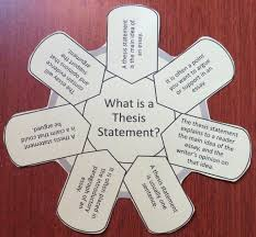 write a good thesis statement writing a thesis statement thesis free and