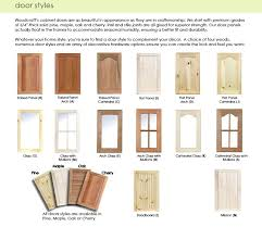 cabinet door styles for kitchen kitchen cabinet door styles whitedoves me