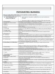 lecture notes for mental health nursing psych nursing