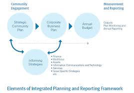 information and communications technology ict strategic framework
