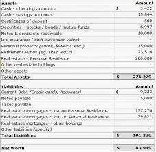 Personal Financial Statement Excel Template Ken Kaufman Personal Financial Statements