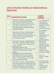 list of major works of mechanical
