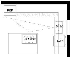 kitchen layouts with islands l shape kitchen layout playmaxlgc