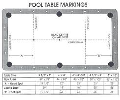 Professional Size Pool Table Pool Table Markings Layout Pool Table Room Size Chart Metric