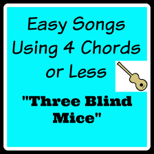 Blind Chords Learn To Play