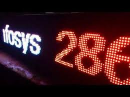 stock ticker die besten 25 stock market ticker ideen auf wall
