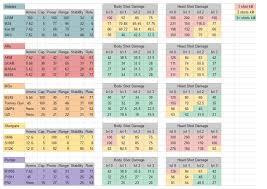pubg player stats playerunknown s battlegrounds all body armor equipment list