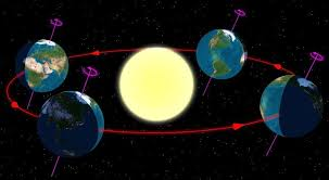 How Long Does It Take To Travel A Light Year The Summer Solstice Is Upon Us 7 Things To Know About The Longest