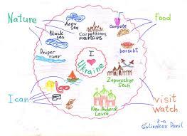 Circle Map Innovative English Magic Ukraine Circle Maps