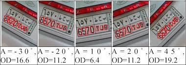 Localization of License Plate Number Using Dynamic Image Processing