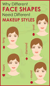 diffe face shapes need diffe kinds of makeup 01 pinit