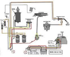 chevy ignition wiring diagram wiring amazing wiring diagram