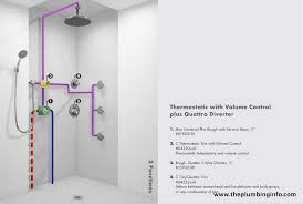 Install A Shower Faucet Shower Installation U2013 4 U2013 Bath Decors