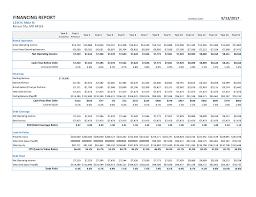 Rental Property Expenses Spreadsheet Rental Sheets Rental Property Spreadsheets For Rental Deal