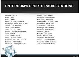 105 7 the fan baltimore entercom is building a sports talk radio empire