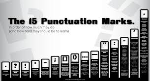 quote marks before comma grammar tips punctuation commas oxford commas and semi colons