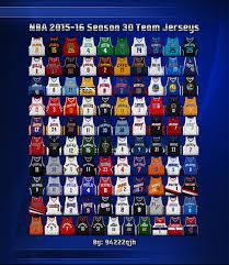 Map Of Nba Teams All Nba Teams U2014 Latest News Images And Photos U2014 Crypticimages