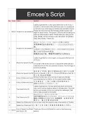 Sample Wording For Wedding Programs Sample Wedding Program Script Tbrb Info
