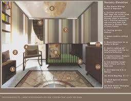 Interior Design Courses From Home Interior Design Home Interior Design Courses Interior Design