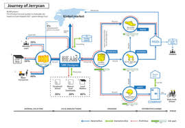 Product service system thesis   Custom professional written essay     sasek cf